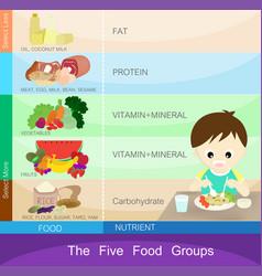 Five food groups vector