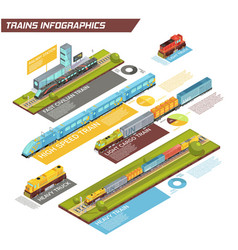 Railroad movement traffic infographics vector