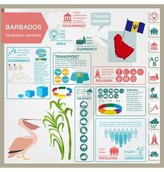 Barbados infographics statistical data sights vector image