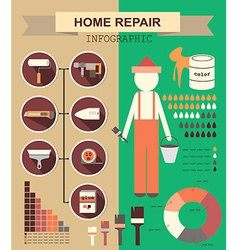 infographic house remodel vector image