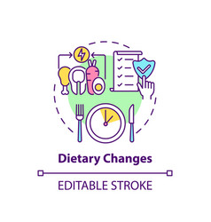 Dietary changes concept icon vector