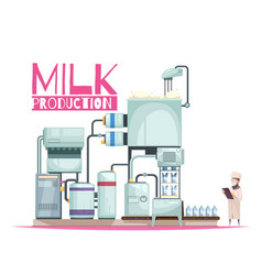 Milk manufacturing background composition vector