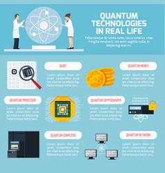 quantum technologies infographics vector image vector image