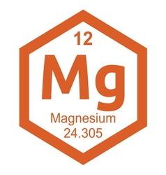 Periodic table magnesium vector image
