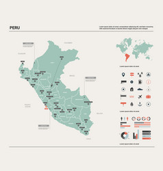 Map peru country map with division cities and vector