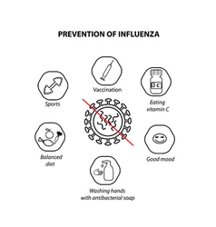 Prevention of influenza on isolated background vector image