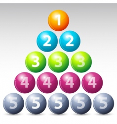 number balls vector image vector image