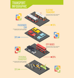 urban transportation infographic poster vector image vector image