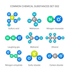 Molecular structures of common chemical substances vector