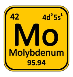 Periodic table element molybdenum icon vector image
