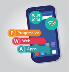 Pwa progressive web apps smart phone web vector