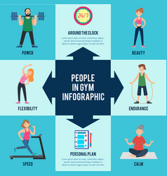active leisure infographic concept vector image vector image