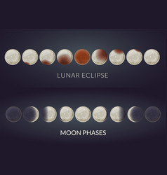 Lunar eclipse phases and moon phases vector