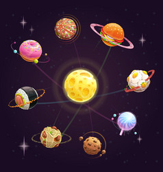 funny cartoon creative yummy solar system fast vector image