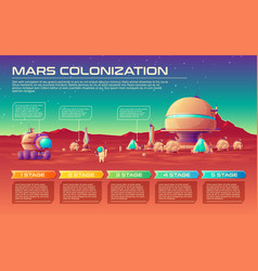 Mars colonization infographics timeline vector