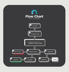 dark flow chart template vector image
