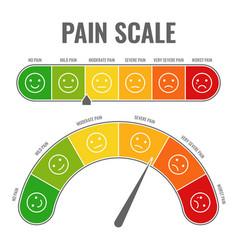 pain scale horizontal gauge measurement vector image