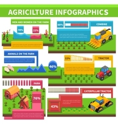 Agriculture Farming Infographic Isometric Poster vector image