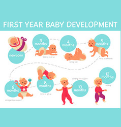 baby growth infographics toddler development vector image
