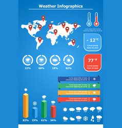 weather infographics template vector image