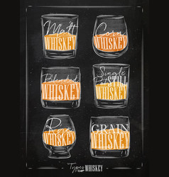 poster types whiskey color chalk vector image vector image