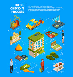 hotel check in process infographic vector image