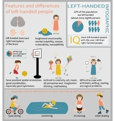 Left-handed Info graphic vector image vector image