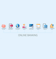 online banking infographic in 3d style vector image
