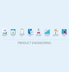 product engineering infographic in 3d style vector image
