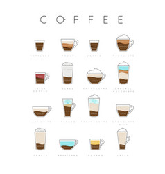 Poster coffee flat vector