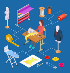 clothing design atelier and sewing isometric vector image