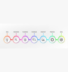 infograph steps element circle graphic chart vector image