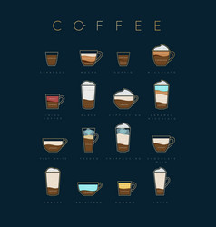 Poster coffee flat dark blue cups vector