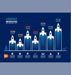Aerospace business resources infographic graph vector