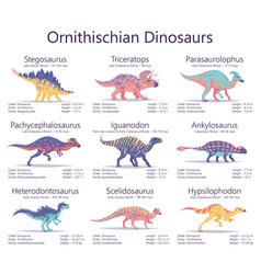 Ornithischian dinosaurs set ancient creatures vector
