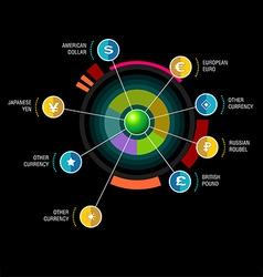 Round Circular Diagram Infographics Template vector image