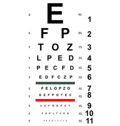 chart test for eyes vector image
