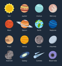 different planets of solar system of vector image