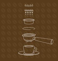 espresso brewing scheme on coffee beans pattern vector image