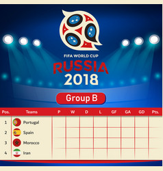 group b qualifier table russia 2018 world cup vect vector image