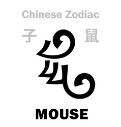 Astrology mouse rat sign chinese zodiac vector