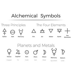 alchemical symbols icons set vector image