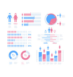 people population infographic percentage vector image