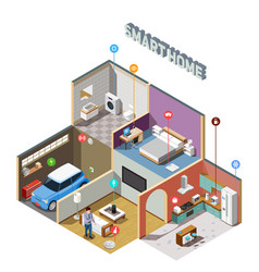 Smart home iot isometric composition vector