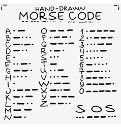 Hand-drawn doodle sketch International Morse code vector image