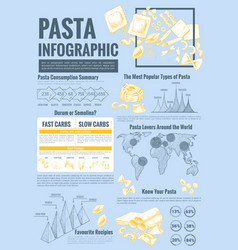 Pasta infographics and design elements vector