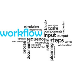 Word cloud workflow vector