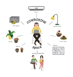 What coworking office space offers vector