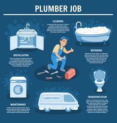 plumbing service set vector image
