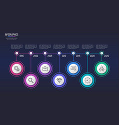 7 steps infographic design timeline chart vector